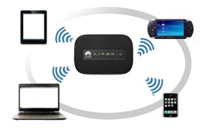 wifi-wireless-internet-hotspot hire